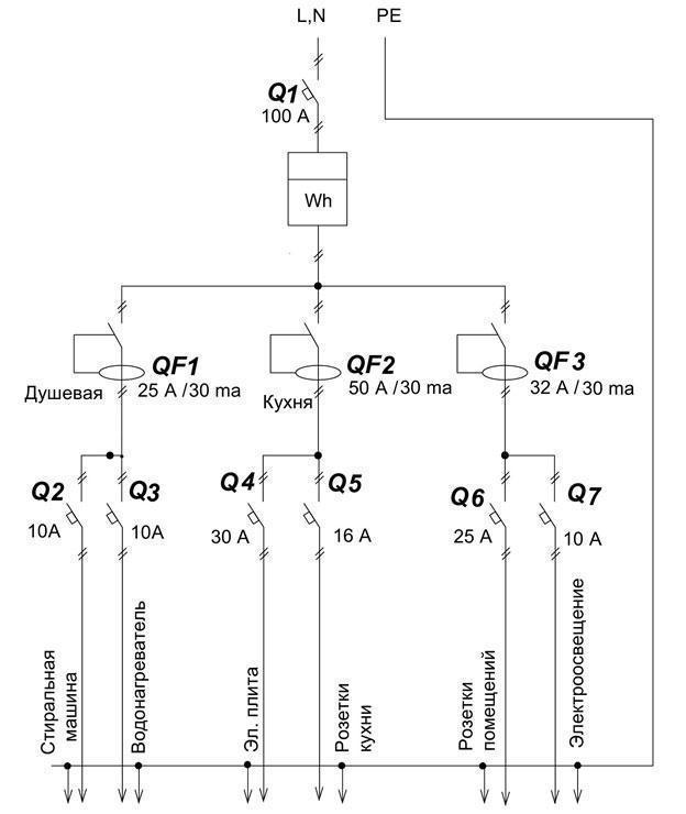 Схема электропроводки в дачном домике своими руками 70