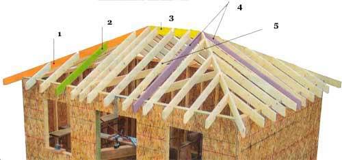 Строительство вальмовой крыши пошаговая инструкция