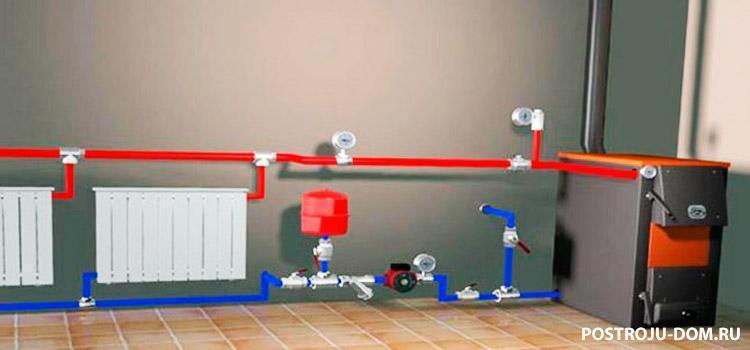 Как сделать отопление в частном доме с радиаторами