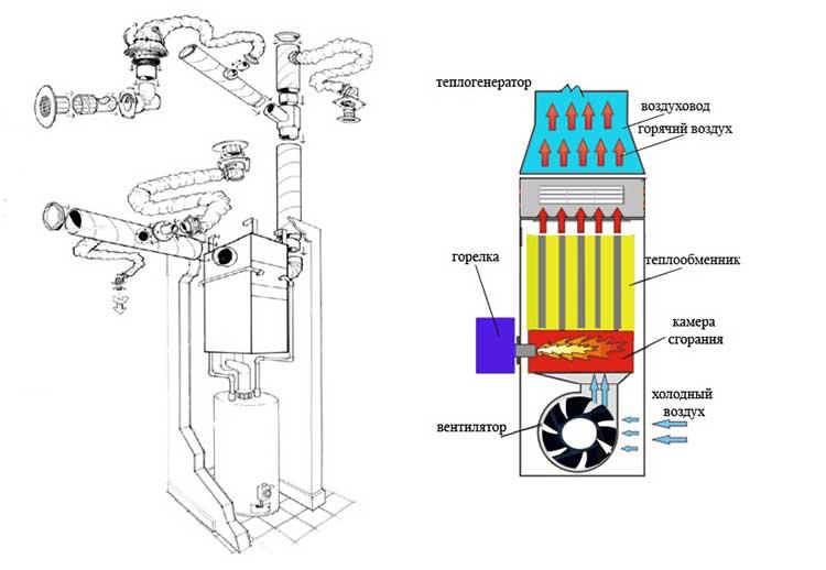 Chauffage electrique ou poele a granule cout renovation for Cout chauffage electrique maison