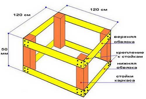 Как построить домик для колодца схема