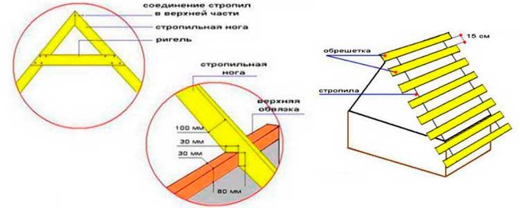 Пошаговая инструкция по сборке домика для колодца