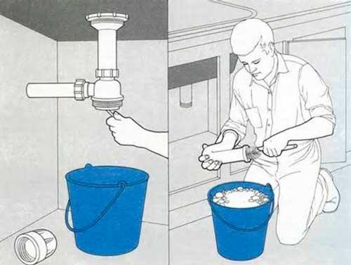 Как пробить засор в ванне в домашних условиях