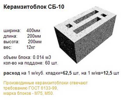 вес 1 керамзитоблока